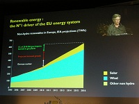 Renewable energy : the number 1 driver of the EU Energy System