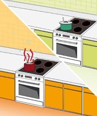 Eco geste mettre un couvercle sur la casserole