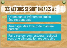 Liste des eco-actions à Paris