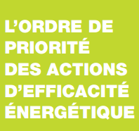 ordre de priorite des actions d'efficacite energetique