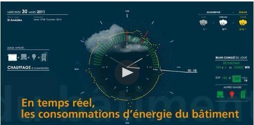horloge énergétique design EDF