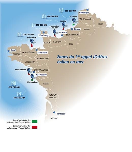Appel d'offres eolien offshore