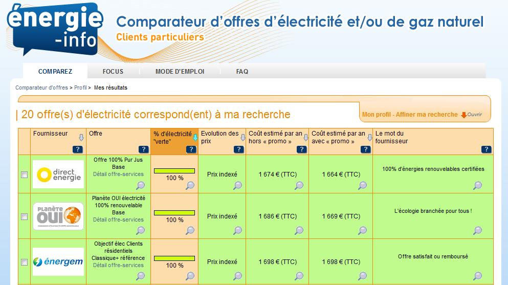energie.info comparateur d'offres