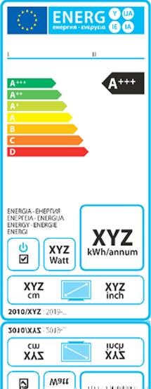 etiquette energie TV