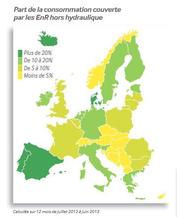 production enr en Europe