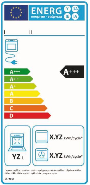 étiquette énergie pour les fours