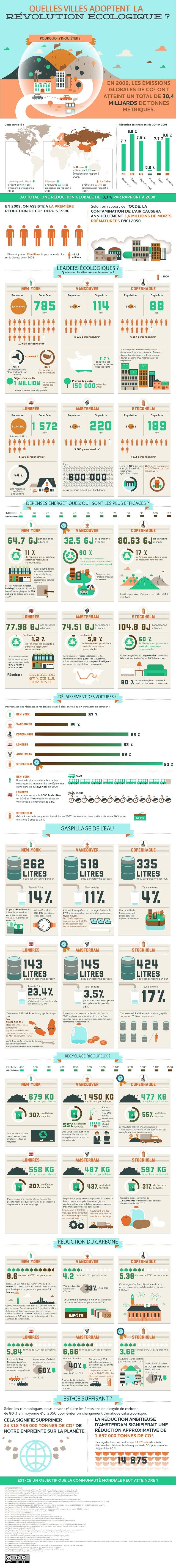 infographie Housetrip. cliquez sur l'image pour l'agrandir