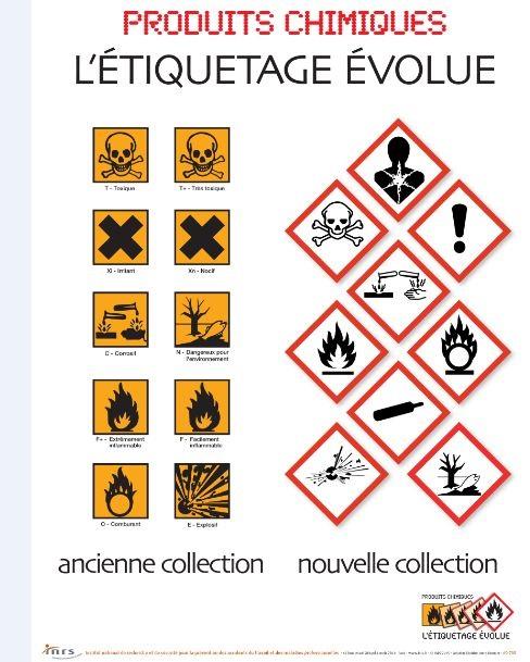 etiquettage des produits dangereux source INRS