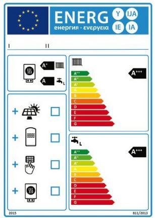 Etiquette énergie chauffage
