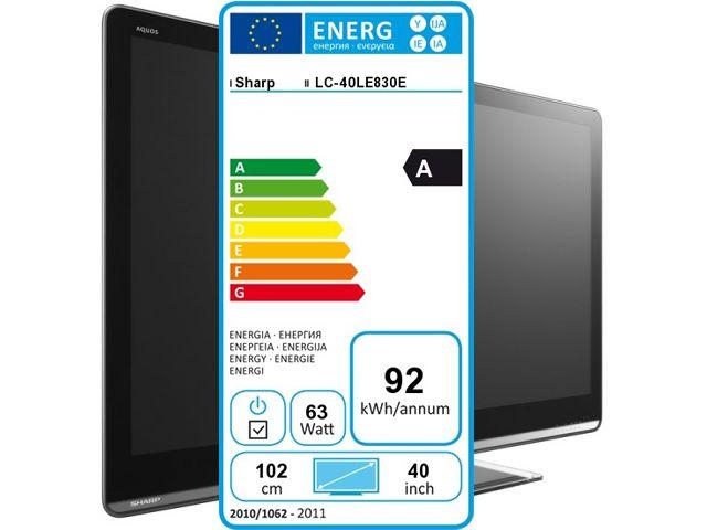 televiseur sharp, étiquette énergie