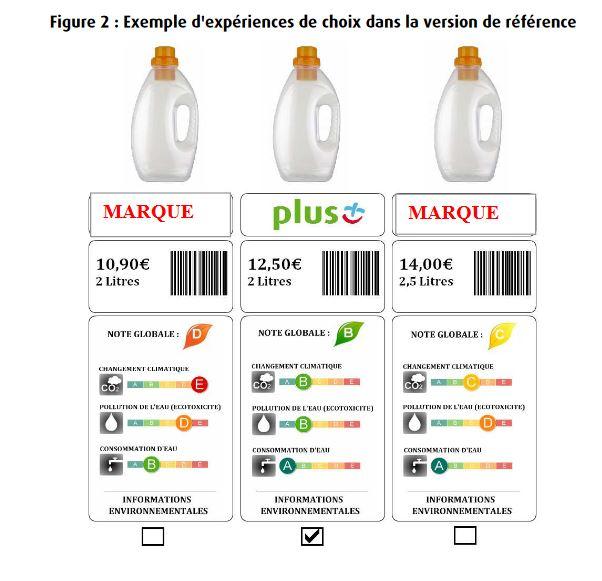 image pour Affichage environnemental : des consommateurs fortement sensibilisés à la qualité environnementale