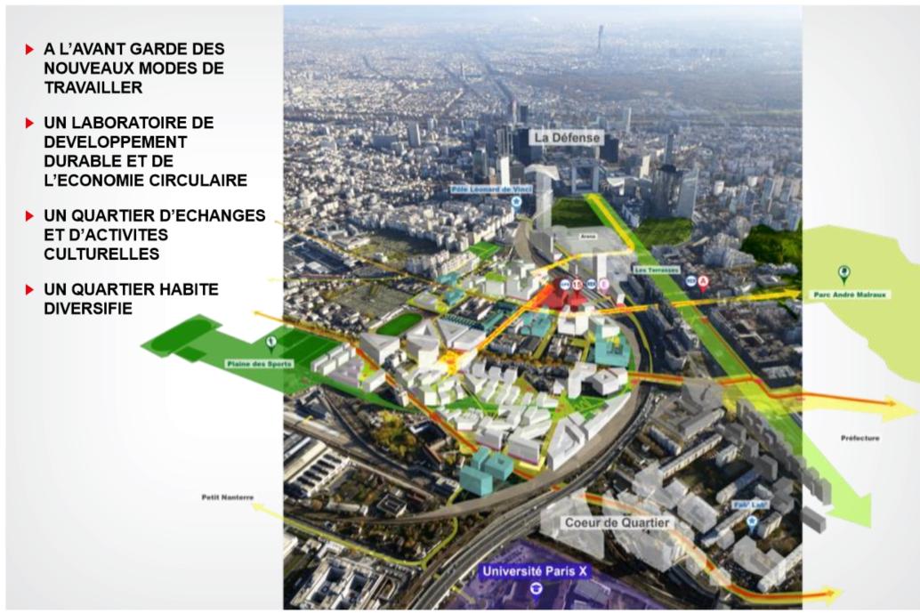 projet d'aménagement du quartier de groues à Nanterre