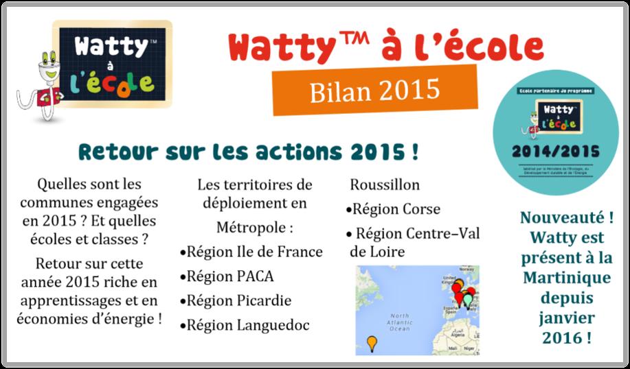 watty à l'école, rapport 2015