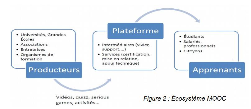 MOOC, outil de transition écologique