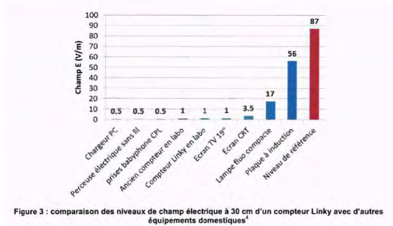 Source ANSES