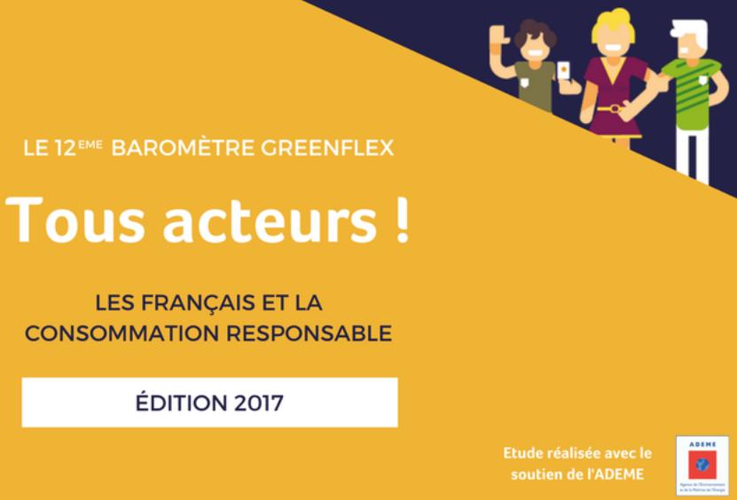 Baromètre Greenflex : les français et la consommation responsable