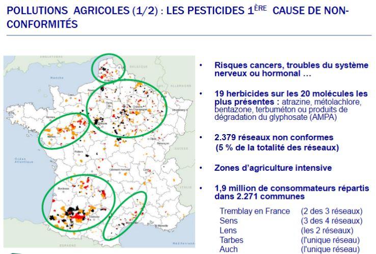 Pollutions agricoles, les pesticides première cause de la pollution des eaux