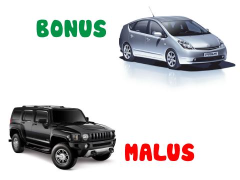Bonus Malus les primes ecologiques