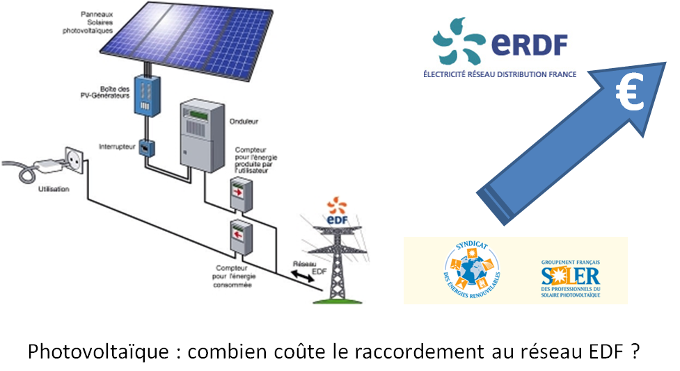 Cout du raccordement au reseau ERDF du photovoltaique