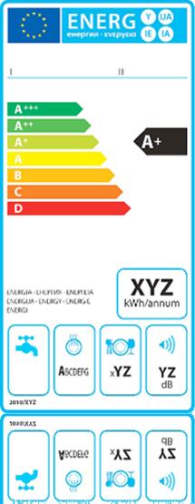 Nouvelle etiquette energie lave-vaisselle