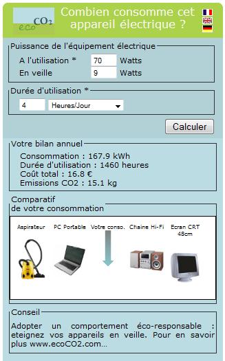 widget ecoCO2 : combien consomme cet appareil électrique