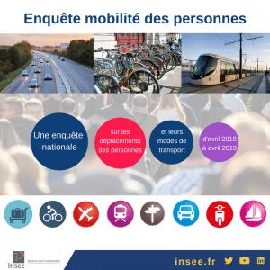 Enquête sur la mobilité