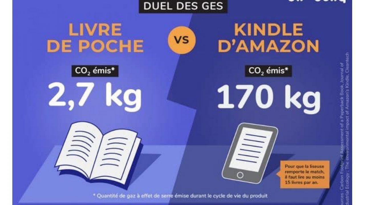 Pré-commander clair et distinctif prix abordable Livre ou liseuse ? leur empreinte carbone comparée | Eco CO2
