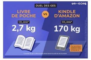 Empreinte carbone livre/liseuse