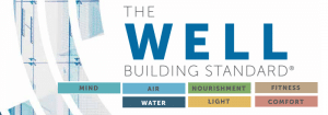 Cetification Well Building Standard