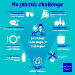 No Plastic Challenge