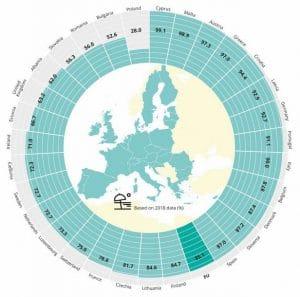 Qualité des eaux de baignade européenne