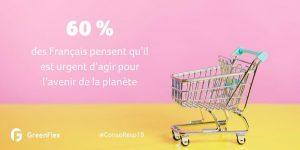 Baromètre de la consommation responsable
