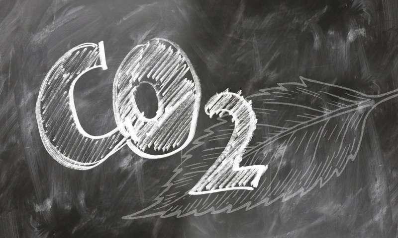 Productivité du travail extérieur et réchauffement climatique ne vont pas de pair