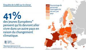 changement climatique et effets sur la vie quotidienne