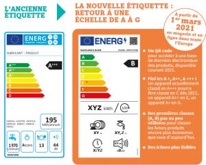 étiquettes-énergie : ce qui change